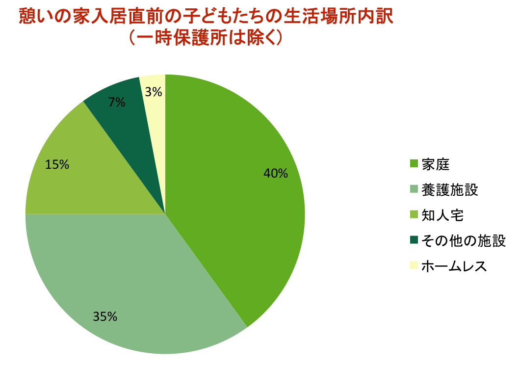 graph_data02